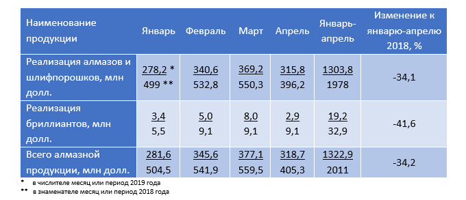 analyt_17062019_rus_2.png