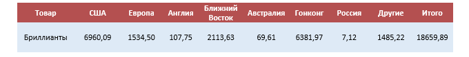excl_13072020_rus.png