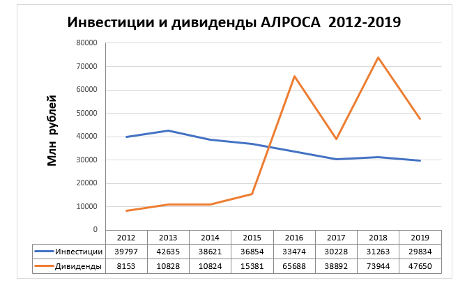 analyt_20072020_rus.png