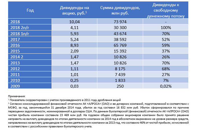 analyt_17062019_rus_1.png